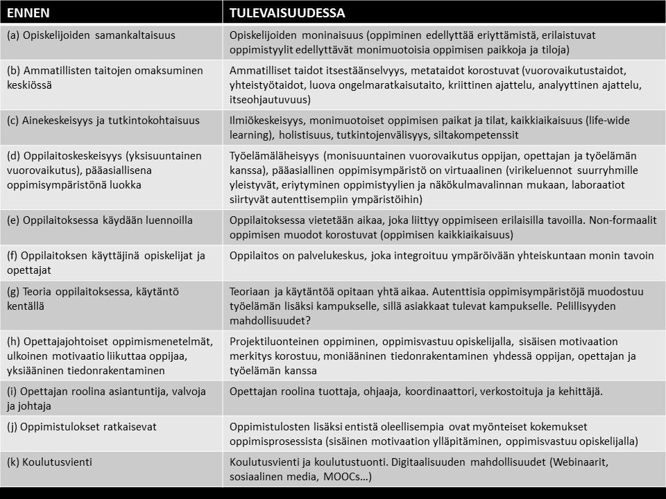 salonen-oppimisen-muutos-2015